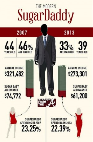 sugar-daddy-infographic